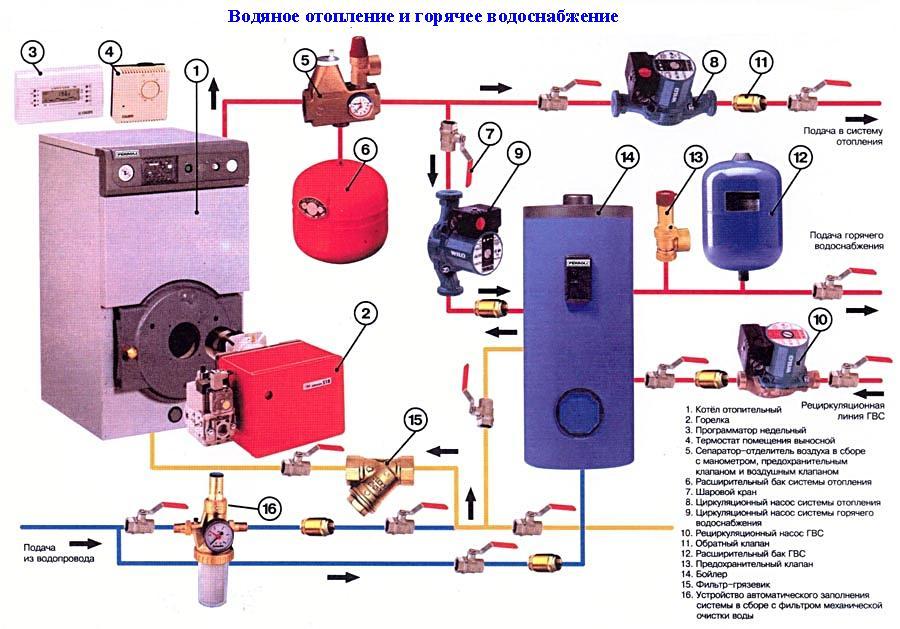 Схема подключения напольного