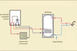 Схема подключения настенного газового котла
