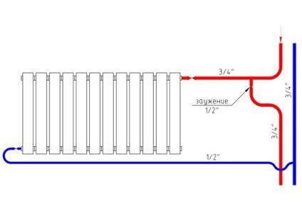 Схема подключения радиаторов отопления.