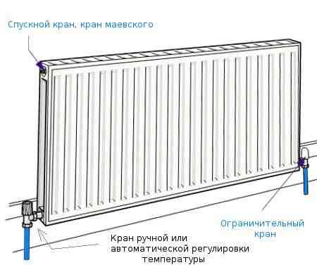 Схема подключения стального