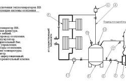 Схема подключения теплогенератора к системе отопления.
