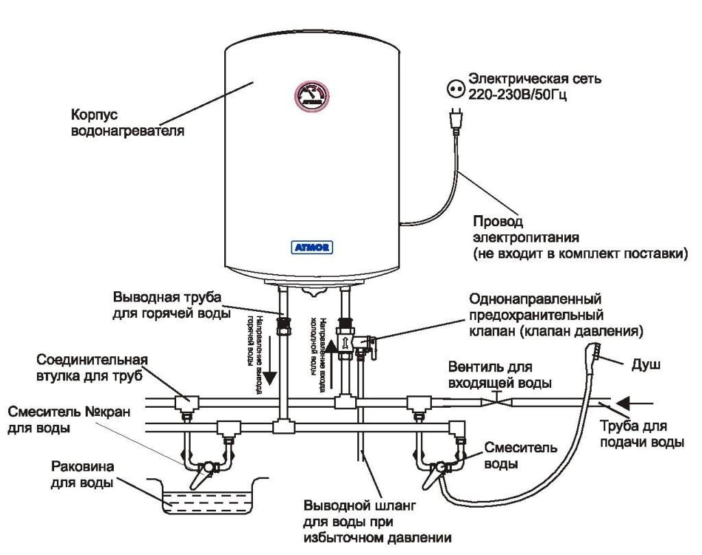 Схема обвязки бойлера аристон