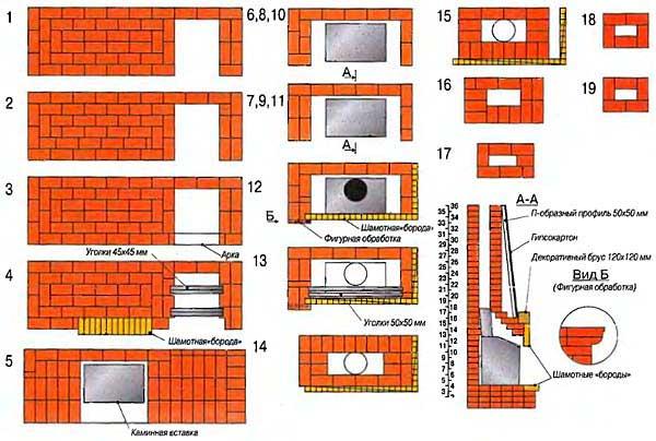 Схема порядовки углового