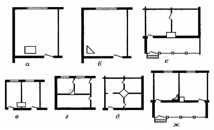 Схема расположения печи в доме