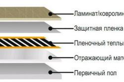 Схема сборки теплого пленочного пола