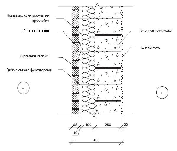 norme isolation batiment ancien devis contact artisan landes entreprise yxtbu. Black Bedroom Furniture Sets. Home Design Ideas