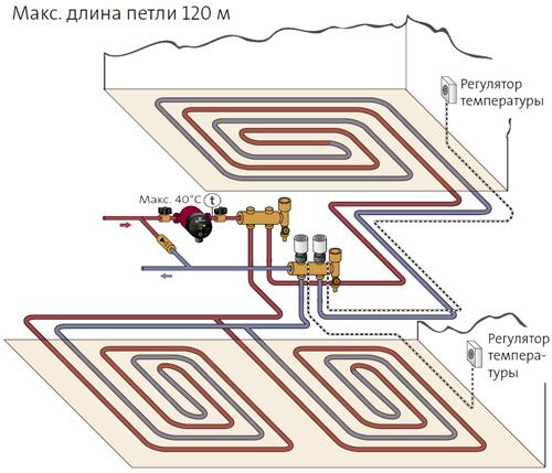 Схема системы водяных теплых
