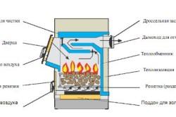 Схема твердотопливного котла отопления