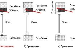 Схема укладки газобетонных блоков