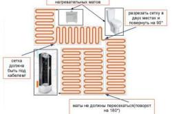 Схема укладки теплового мата.