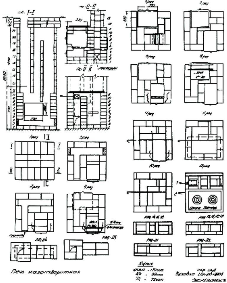 Схема укладки инфракрасного