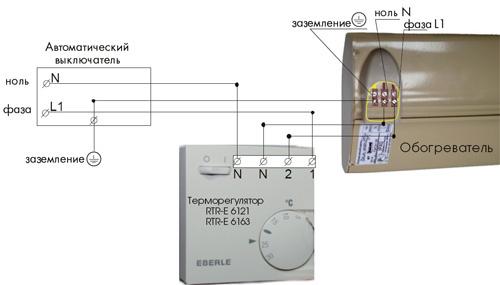 Схема установки инфракрасного обогревателя.