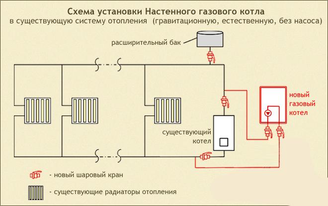 Схема установки настенного