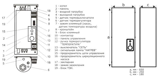 Схема устройства электрокотла.