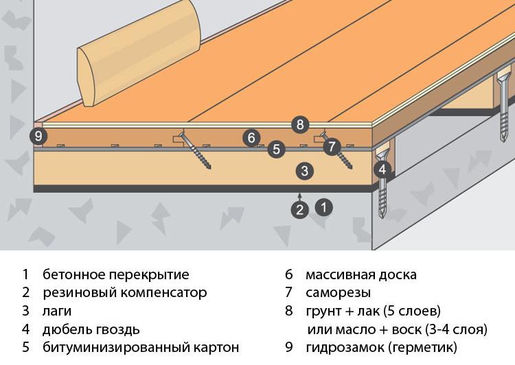 isolation sonore mur interieur prix renovation au m2 alpes de haute provence soci t zkwdg. Black Bedroom Furniture Sets. Home Design Ideas