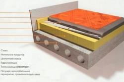 Схема утепления перекрытия пенопластом