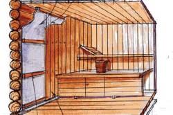 Схема утепления стен пенофолом