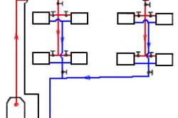 Схема вертикальной системы отопления с верхней разводкой