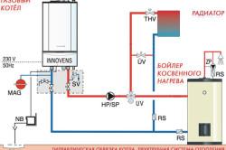 Как правильно сделать отопление в двухэтажном доме