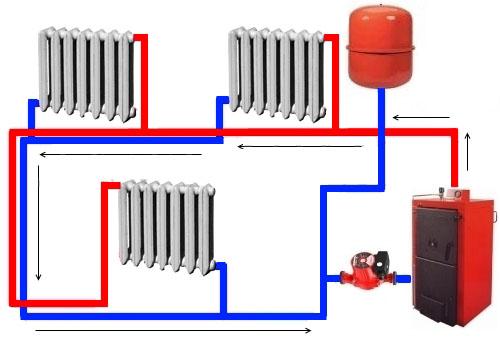 Схема водяной системы