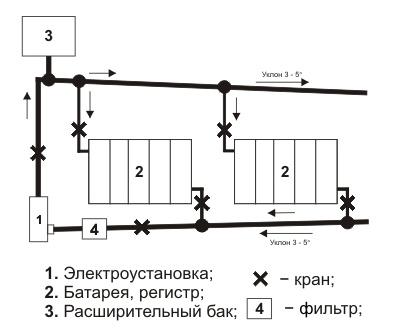 Схема монтажа системы водяного