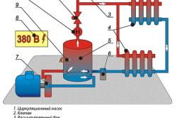 Типовая схема отопления с использованием вихревого теплогенератора