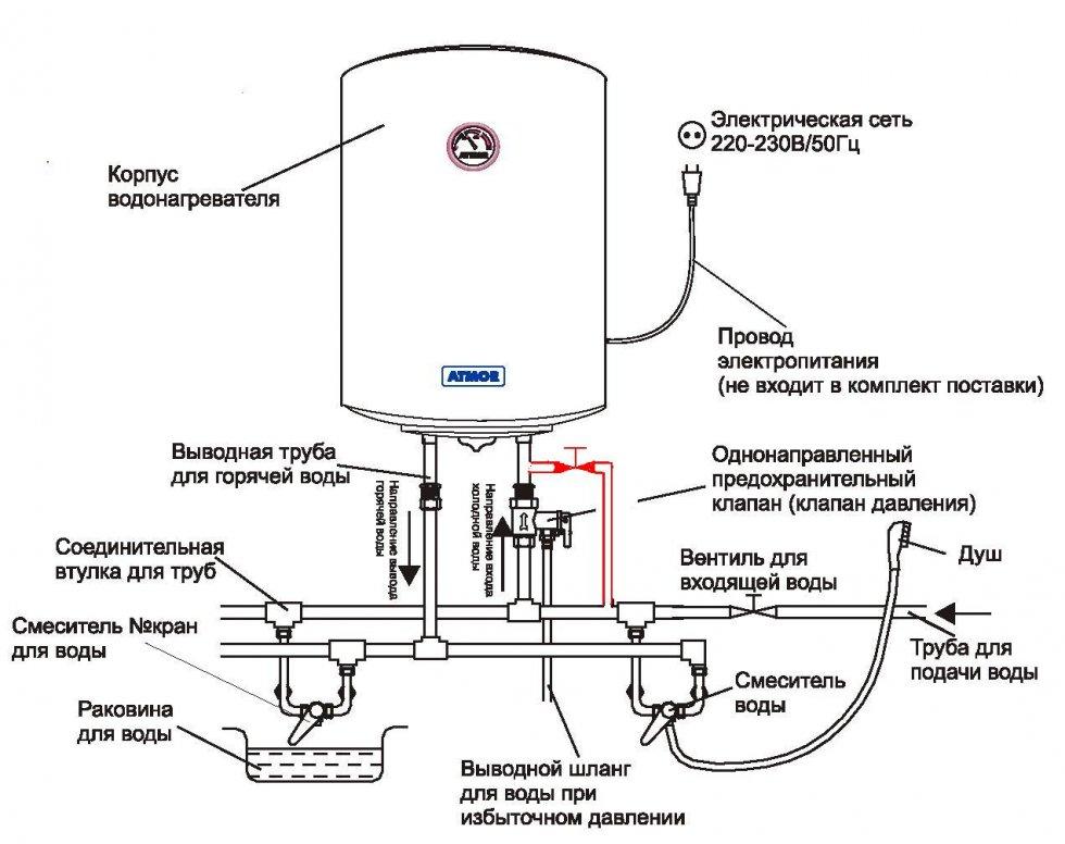 Схема установки бойлера.