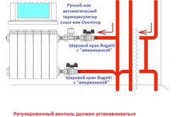 Схема установки радиатора с терморегулятором.