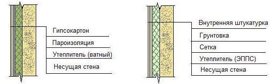 Труба вес теплоизоляция
