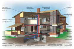 Схема монтажа системы воздушного отопления.