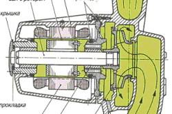 Схема устройства циркуляционного насоса
