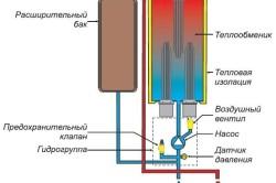 Схема работы электрического котла.