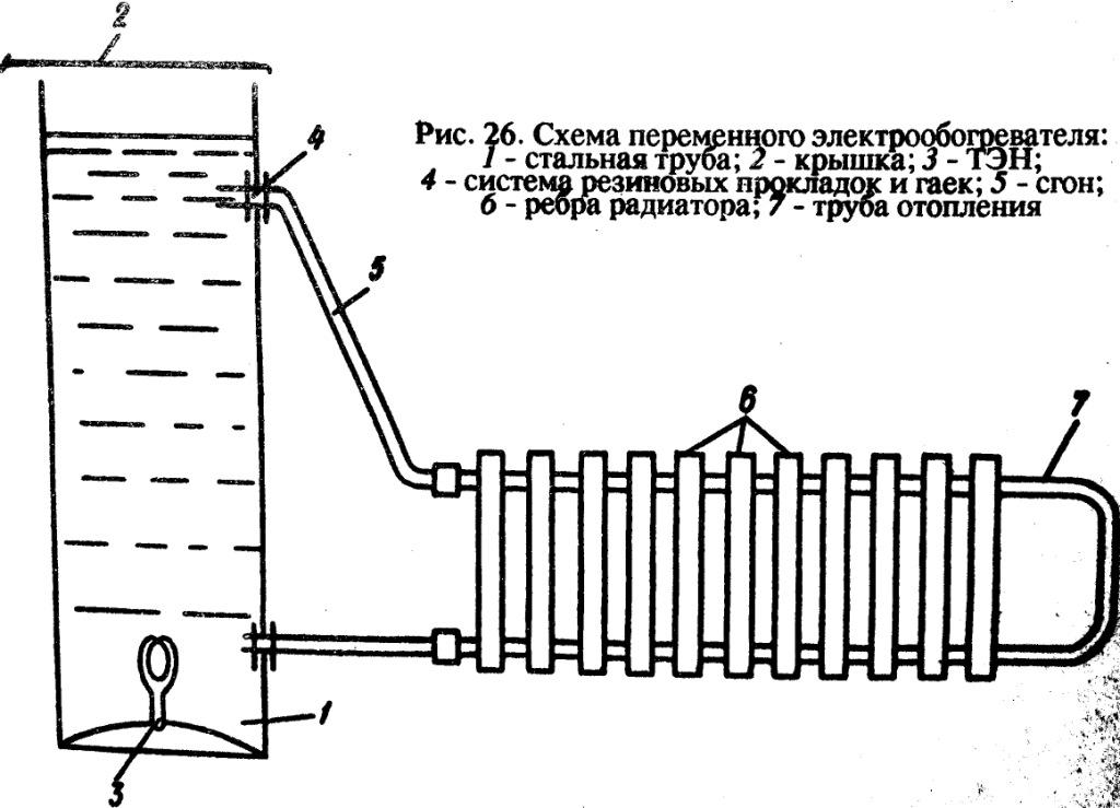 Как сделать масляную батарею своими руками