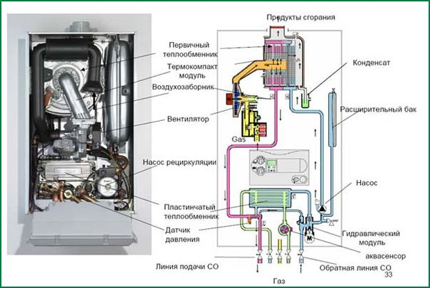 Схема газовой колонки без
