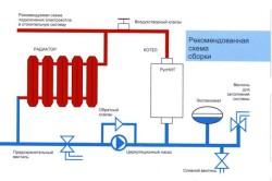 Схема установки газового котла.