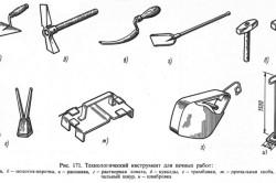 Основные инструменты, необходимые для кладки печи.