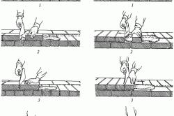 Схема кладки кирпича