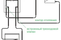 Схема подключения одноконтурного газового котла к отоплению и бойлеру