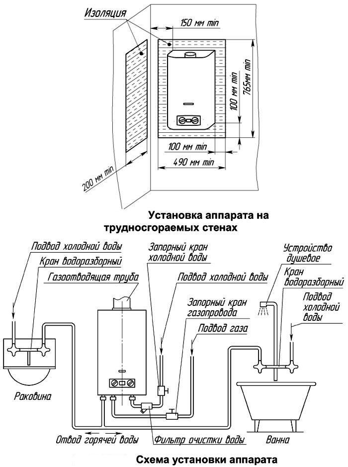 размеры газовой колонки