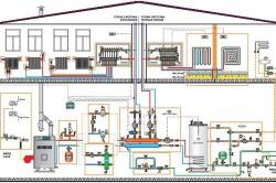 Автономне опалення в багатоквартирному будинку