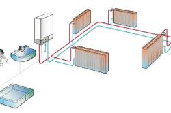 Общая схема монтажа отопительного котла.