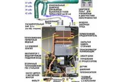 Схема устройства напольных котлов отопления.