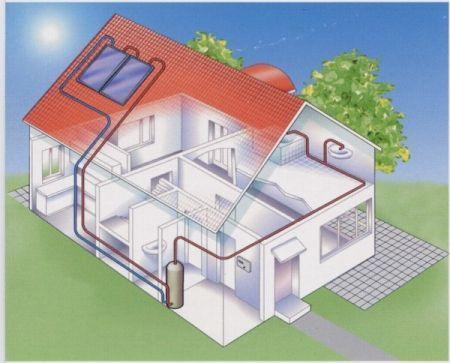 Как отопить дом дешево без газа
