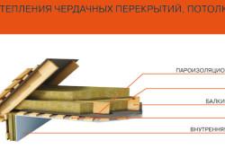 Общая схема утепления чердачных перекрытий и потолка