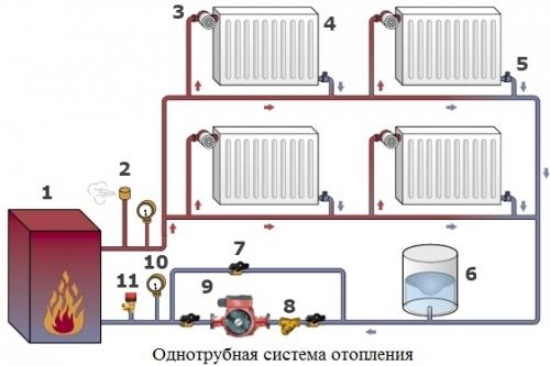 Схема установки циркуляционного насоса: однотрубная