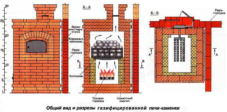 Как построить угловой камин своими руками