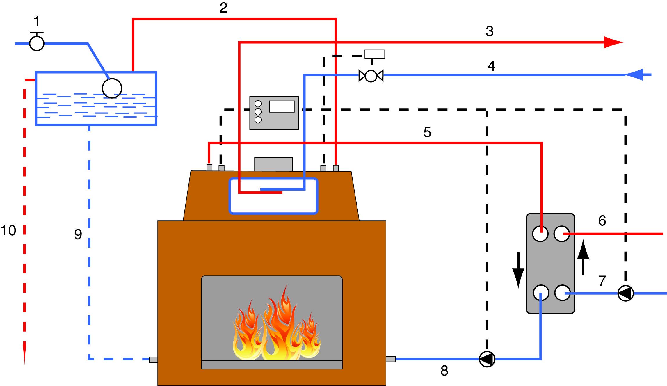 Схема подключения водяного контура батареи