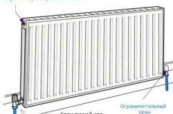 Схема подключения стальных радиаторов