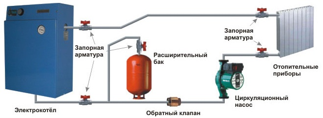 Электрокотел автоматика отопления своими руками