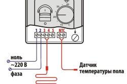 Теплый пол электрический как подключить